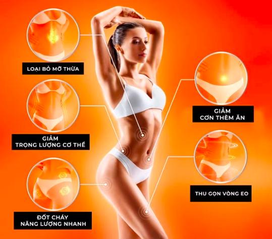 Perte De Poids giúp bạn kiểm soát cân nặng dễ dàng