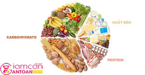 Nếu bạn dễ tăng cân thì ăn bao nhiêu gam carb/ngày là là đủ?3