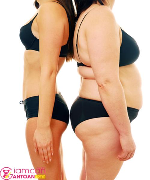 Thuốc giảm cân Slimfit USA hiệu quả nhất hiện nay